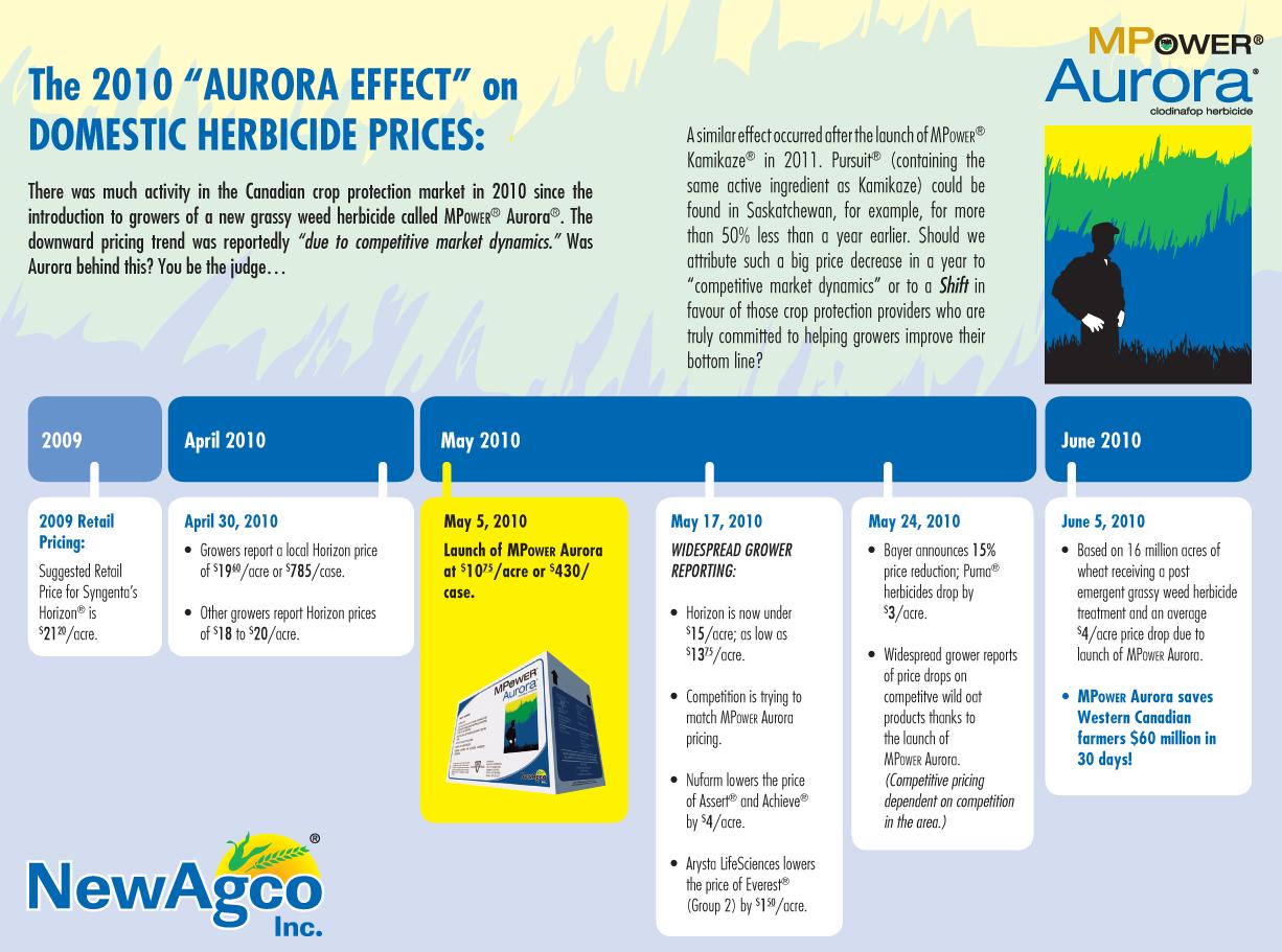 aurora effect